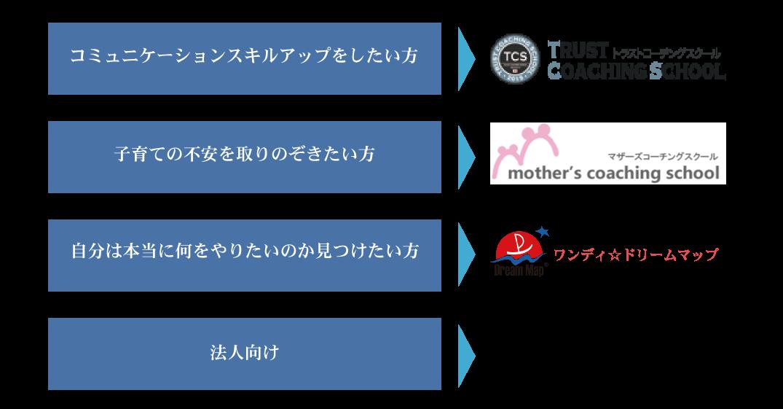 menu-gazou-5